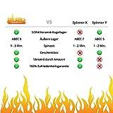 Spinferno Premium Fidget Spinner mit Hochwertiges Hybrid Si3N4 Keramik-Lager | Gegen Stress und Anspannung | Schwarz und Rot mit Premium Geschenkbox - 7